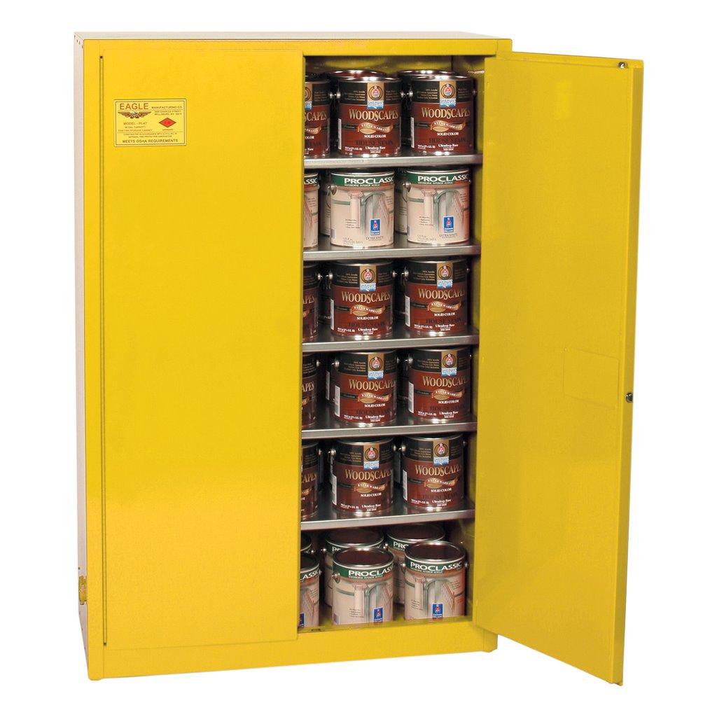 Egl Ypi 47 Eglypi47 Cabinet Safety Paint Ink 60gal Ylw